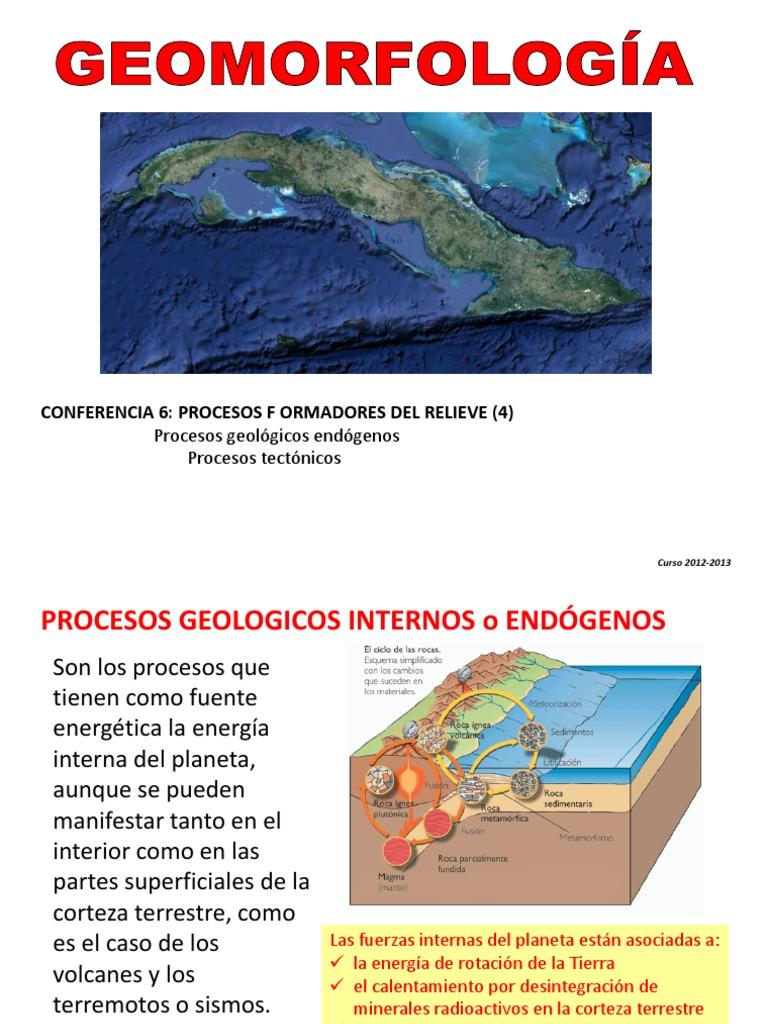 Resultado de imagen de Los procesos energéticos de la geotectónica terrestre