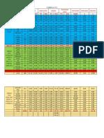 Cuadros de Tiamina Riboflavina y Niacina de Cajaleon P3