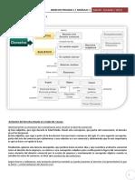 153634371-Derecho-Privado-1-Resumen-m1 (1).pdf