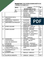PADECIMIENTOS POR ORDEN ALFABETICO.pdf
