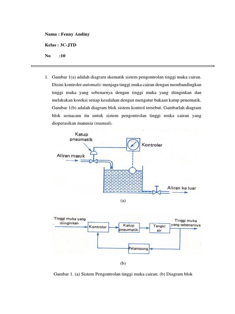 Teknik kontrol otomatis ccuart Choice Image