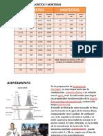 dosificacindemorterosyconcretos-120622110234-phpapp01.pdf