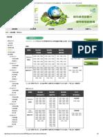 2016.MIECF.sales.brochure