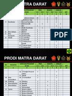 prodi pa pk 2017.pdf