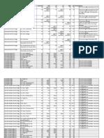 du 9th Cut-Off-Special Drive.pdf