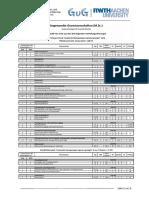 MSAGW15 PO Studienverlaufsplan AbWS1516 FINAL-PDF