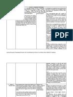 1 - Consti 1 Art. VI for 082516 Case Matrix