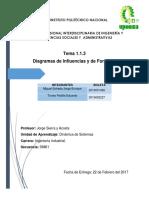 Tema 1.1.3 Diagrama de Influencias y de Forrester