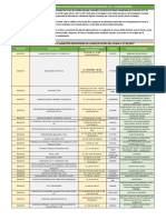 Censo Plantas Productoras de Alimentos - Bogotá