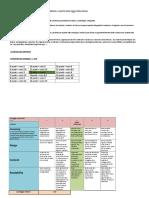 Griglia Valutazione Scritto Biennio Dip Lingue Caro2014