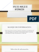 Etapas Del Manejo de Informacion