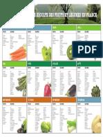 Calendrier-fruits-legumes.pdf