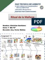 Ritual de La Mañana