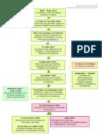 Calendario_Evaluacion_Docente_2017.pdf