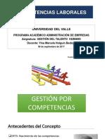 Sesion III - GH Basada en Competencias I