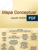 Mapa Conceptual Laudo Arbitral