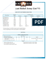 Ghar Outcast Rebel Army List Antares V1 pdf.pdf