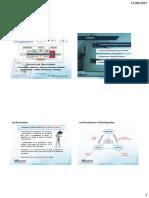 2. GO - Pronostico, Ubicación, Diseño Producto y Proyectos