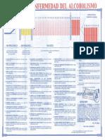 FasesDeLaEnfermedadDelAlcoholismo.-.pdf