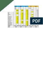 Analisis BTC Gratis