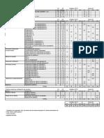 00 PLAN LOE - Inicio 2011-2012 Publicar