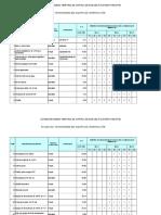 Formato B-6 Cronograma de equipos.xls