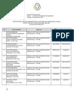 Lampiran Pengumuman Hasil Seleksi Administrasi CPNS2017