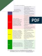 Classificação de Risco Odontologica