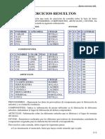 Ejercicios Álgebra Relacional y SQL