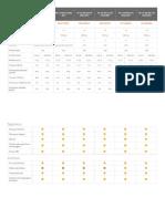 HONDA FIT - Comparação Entre Os Modelos