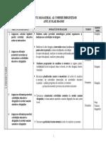 Plan Managerial Comisia Dirigintilor 2014 2015