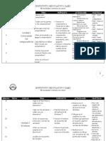 Plan Anual 1 Primaria