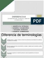 Diferencias Interventor, Auditor, Asesor y Consultor.