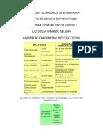 CLASIFICACION_GENERAL_DE_LOS_COSTOS_EN_CUADROS_al_aula.pdf