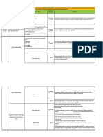 CIBIL Decision Matrix