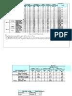 Att-5 Hydrate Check GLO IFD