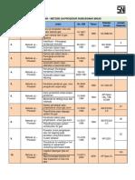 DAFTAR SNI PIPA GAS.pdf