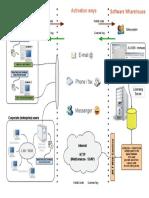 Activelock Multiple Use Blueprint v2