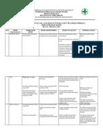 9.1.1 Ep 4 Bukti Monitoring, Evaluasi, Analisi, Tindak Lanjut