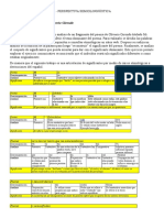 Análisis de LUMIA de Oliverio Girondo