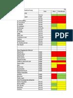 Tabel Analisa Persyaratan Ruang