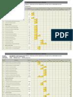 Cronograma Valorizado Financiero Escalera2