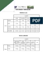 Medidas Caja y Peso - Camiones El Candado