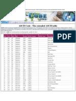 ASCII control characters.pdf