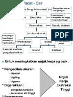 Ekstraksi Padat - Cair sip.ppt