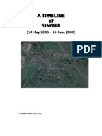 Singur Timeline (18 May 2006 - 15 June 2008)