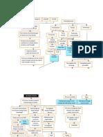 Pathway-Neuroblastoma.doc