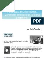 4 Jean Piaget La Psicologia Genetic