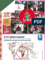 Kebijakan Program Penanggulangan TB.pptx