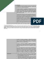 Pacto Fiscal Resumen
